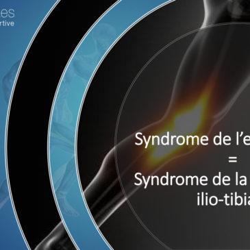 Syndrome de l'essuie glace